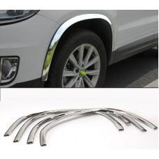 Хром накладки на колесные арки Volkswagen Tiguan
